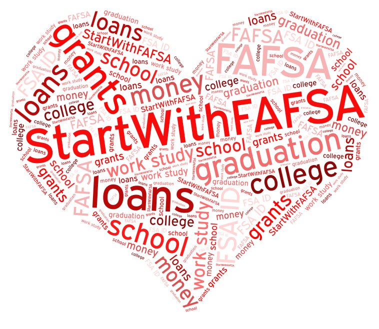 Heart Shape with FAFSA related words